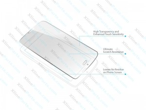 Tempered Glass Screen Protector Samsung Galaxy Note 5 N920